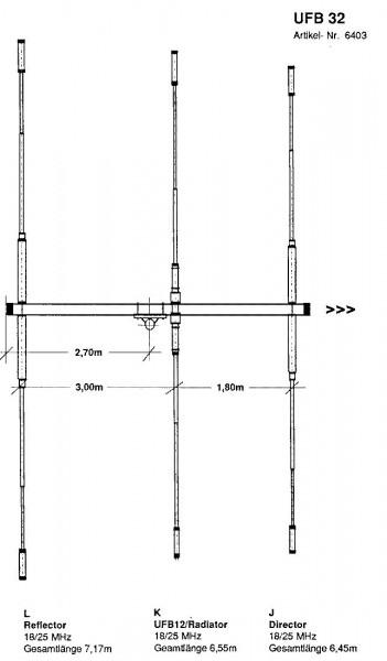 Fritzel UFB-32- 6403.x