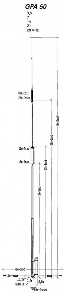 Fritzel GPA-50 - 5006.xx
