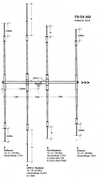 Fritzel FB-DX 460