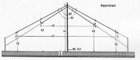 Fritzel 80/40 m Doppeldipol mit Balun COM