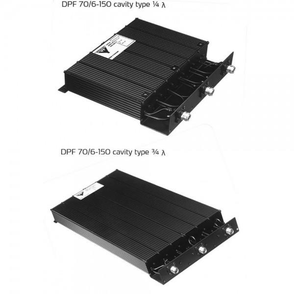 Duplexer 430-440 MHz