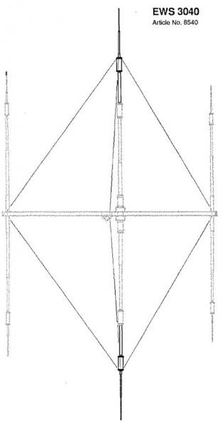 Fritzel Erweiterungssatz 40 m für FB-33 oder FB-53