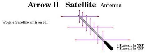 Arrow Antenna 146/437-10WBP