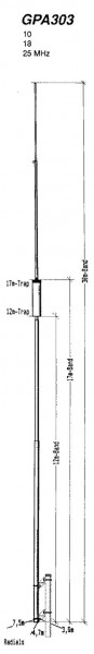 Fritzel GPA-303