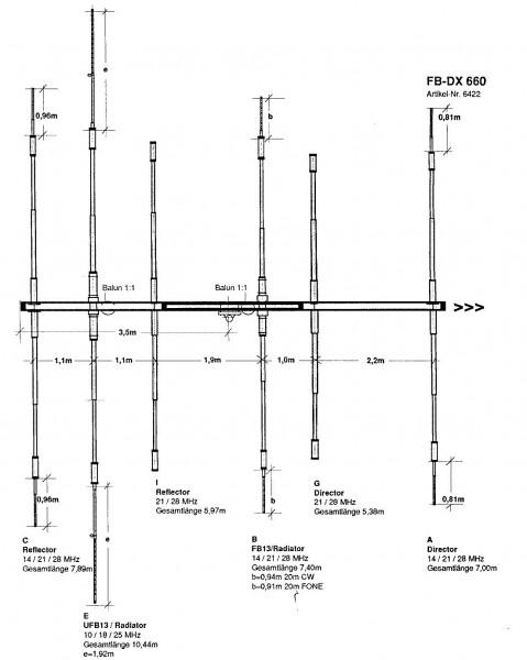 Fritzel FB-DX 660