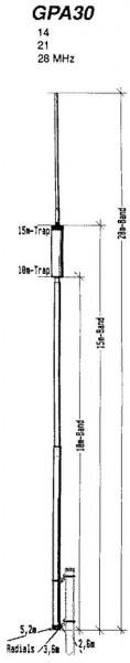 Fritzel GPA-30